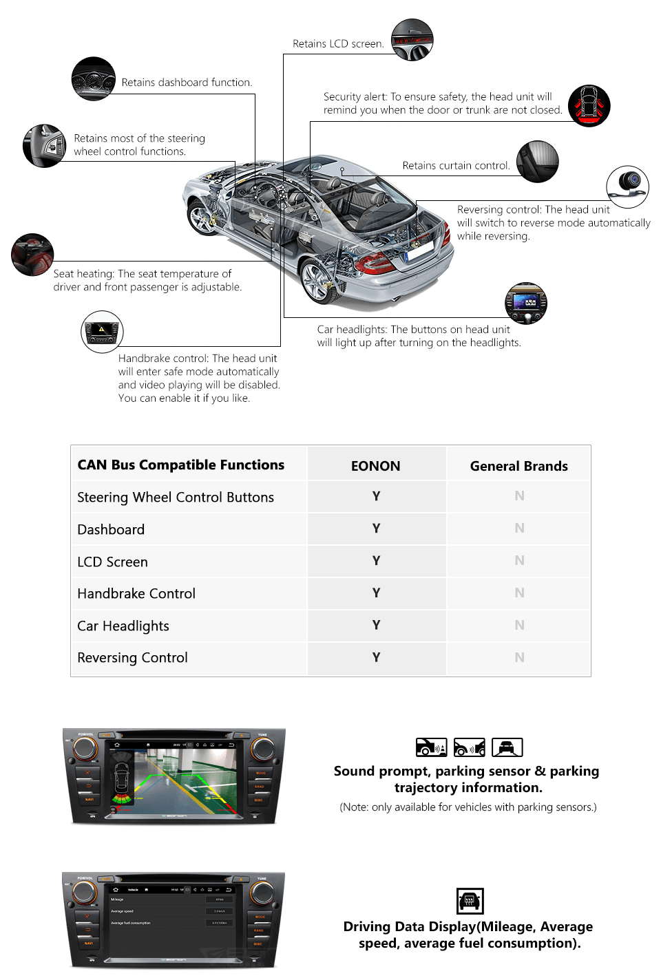 Dual can bus system keeps original car function as shown below after installing the new head unit